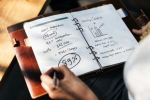 Mind Maps Business Plans Success